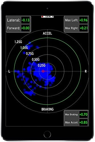 AutoMeter 6035 Dashlink Bluetooth Instrumentation product image