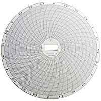 Supco CR1000-4 Chart Paper for 6 Circular Recorders; 6 Hour, 0 to 250°F, 60/pk