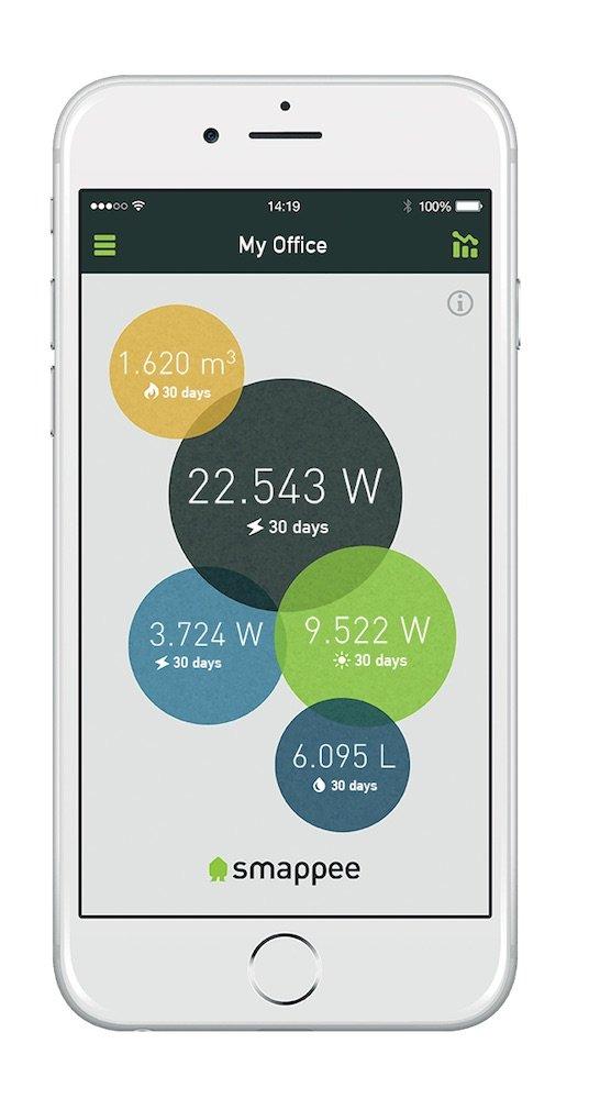 Smappee e1-us-t Home Energy Monitor