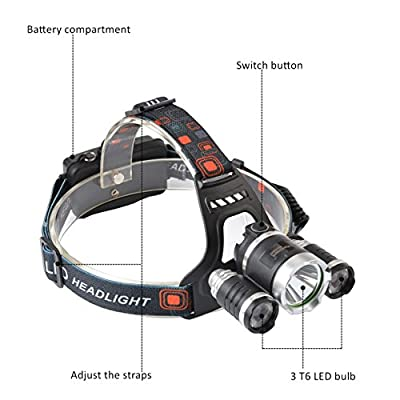 The Revenant Super Bright LED Headlamp, Rechargeable 18650 Batteries, 4 Modes, 3 CREE XM-L T6, Waterproof & Lightweight Camping Outdoor Sports Headlight