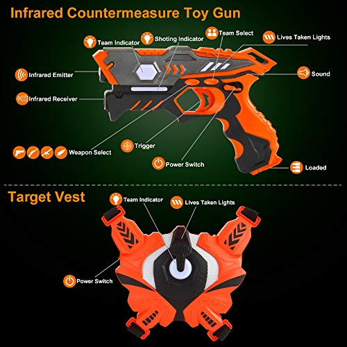 Laser Tag Guns Set with Vests, Infrared Guns Set of 4 Players by LUKAT (Image #5)