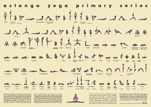 Ashtanga Yoga Poster- pequeño laminado: Amazon.es: Hogar