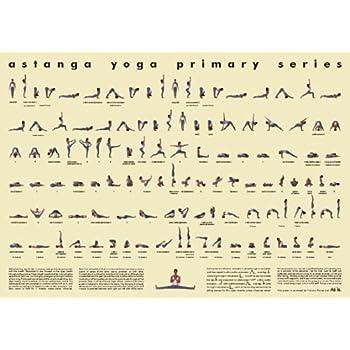 Amazon.com: Ashtanga Yoga Poster- Small Laminated: Prints ...