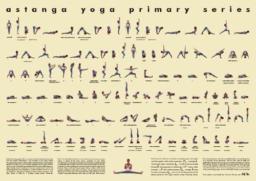 Ashtanga Yoga Poster- Small Laminated