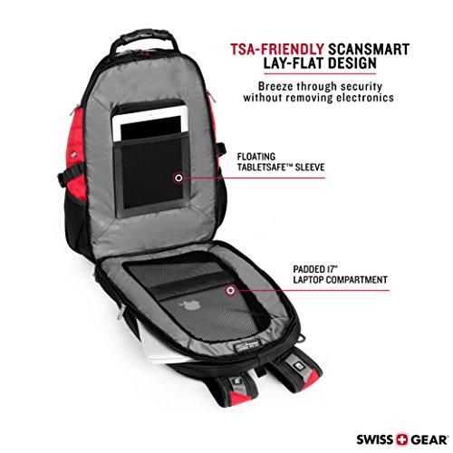 Buy backpack deals