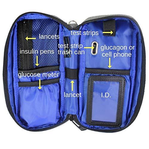 Sugar Medical Carry- All Diabetes Supply Case - Fits Glucagon, Insulin Pen, Glucose Meter and Diabetes Supplies (Greyton)