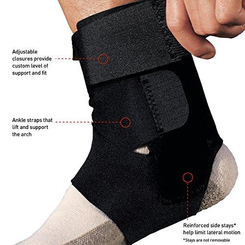 Buy ankle brace basketball