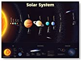 Solar System Poster - LAMINATED - Durable Wall Chart of Space and Planets for Kids (18 x 24)
