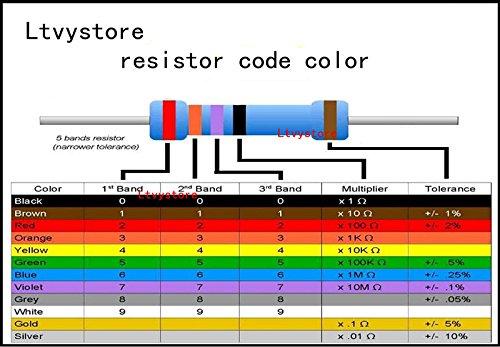 17Value 1//4 Watt Resistor Range 0 Ohm- 1M Ohm 1//4W Metal Film Resistors Assorted Box Assortment Kit Set of 525 Film Resistor Kit by Ltvystore 5/% Tolerance