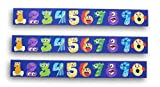 Classroom Decor Monster Numbers Patterned Wall Borders - Set of 14