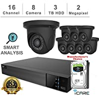 iCare-DVR Smart Analysis DVR Security Kits: 16CH Hybrid DVR + (8) 2MP Outdoor Turret Grey Eyeball (3 Years Warranty; Local US Support, No Hard Drive Included)