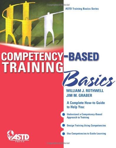 organizational development basics - 5