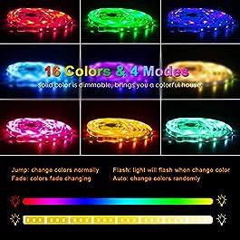 RGB LED Strip 5m, Fansteck SMD 5050 LED Streifen mit Timer, Sync mit Musik, Dimmbare Lichterkette mit Fernbedienung, IP65 Wasserdicht LED Lichtband Selbstklebende Lichtleiste für Aussenbereiche, 12V