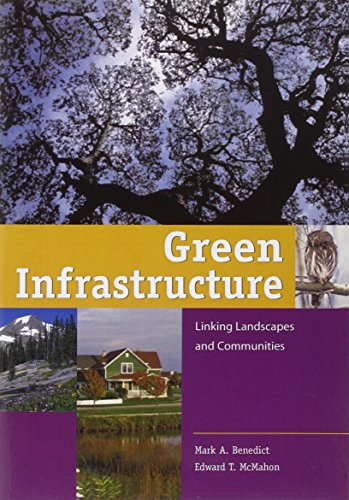 Green Infrastructure  Linking Landscapes And Communities