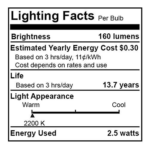 Bulbrite 861408 LED2T6//22K//FIL-NOS//2-4PK Antique