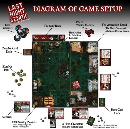 Last Night On Earth The Zombie Game FFP 0101