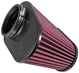 Airaid 720-128 Direct Replacement Premium Air Filter