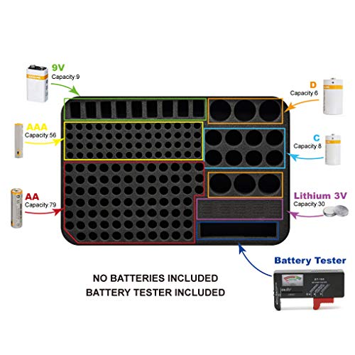 Fireproof Medium/_120+ Batteries Surdar Hard Case Carrying Case Box Holder Battery Organizer Storage Bag