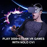VR Headsets Accessories Console Controllers 3D