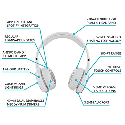 0be64e66bcb 50%OFF Wearhaus Arc On-Ear Bluetooth Headphones with Wireless Music  Sharing, Customizable