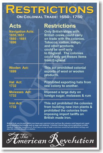 American Revolution: Colonial Trade Restrictions - Classroom Poster