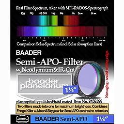 Baader Planetarium Semi APO Filter 1.25\
