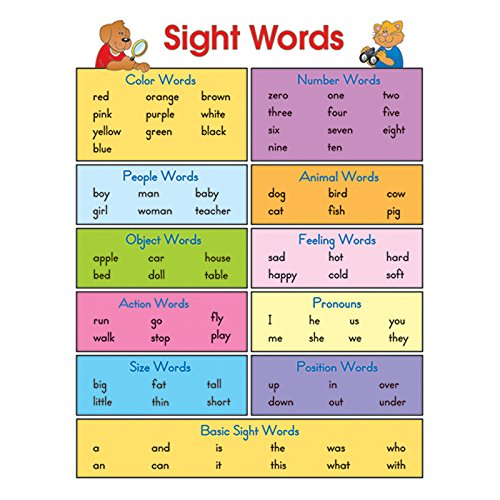 Carson Dellosa Sight Words Chart (6121)