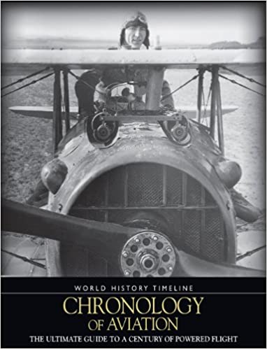 Chronology of Aviation (World History Timeline)