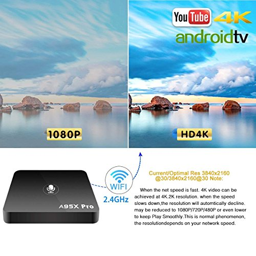 A95X PRO 2018 Media Player Google Android 7 1 TV Box Amlogic