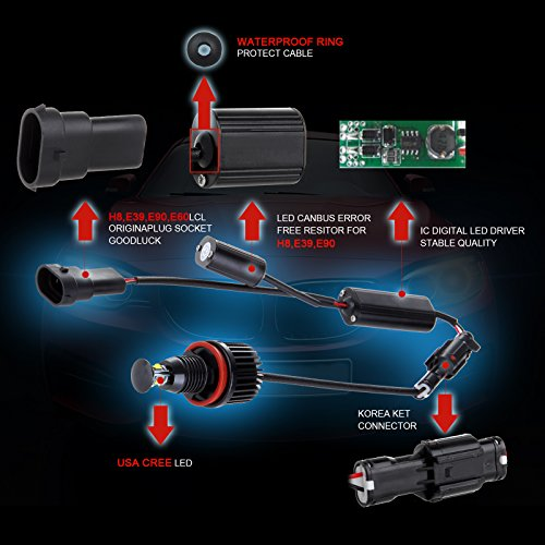 cciyu Ultra White 6000K 80W H8 Error Free CREE LED Angel Eyes Halo Ring Marker Bulbs