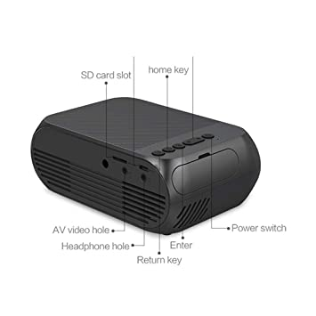 MaNMaNing YG320 HD 1080P Cine en Casa USB HDMI AV VGA SD Mini ...