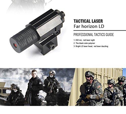 BOB-R28-Mini-Red-Dot-Tractical-Laser-Sight