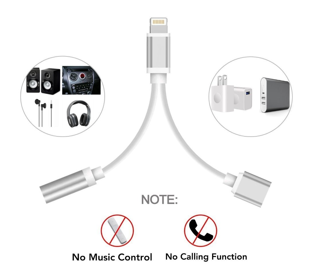GOWOS USB Type C Male to HDMI+USB3.02+RJ45+C Female 4 in 1 Adapter