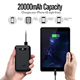iMuto 20000mAh Portable Charger Compact External Battery Power Pack Power Bank with Smart LED Digital Display and Smart Charge for iPhone 7 6 6S Plus, iPad, Samsung Galaxy, Tablets and More (Black)