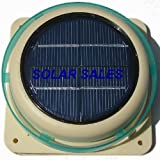 Solar Roof vent for Car, RV, Shed, Boat, Greenhouse