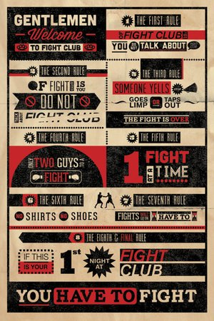 Poster 'Fight Club, Infografica delle regole, in inglese', Dimensione: 61 x 91 cm Poster 'Fight Club in inglese' Poster Revolution