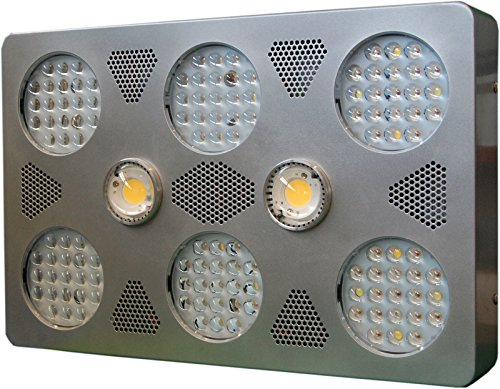 Blomm 800 Pro: ETL, CE, RoHS compliant 800 Watts 12 Band, Dual Mode, Full Spectrum Cree CXB2540 5K COB LED Indoor Grow Light