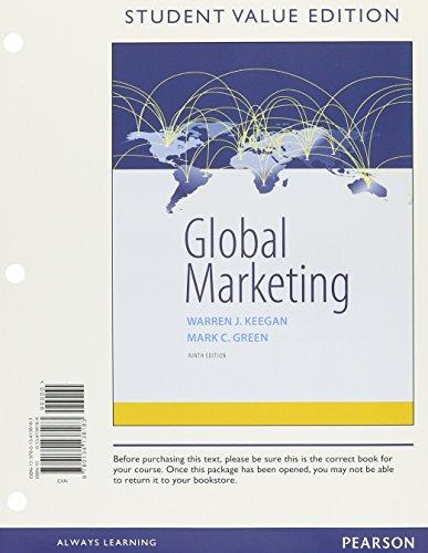 Global Marketing (Loose) W/Mymarketing.