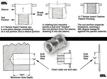 CRL #8-32 A-T Series Insert Fasteners - Package of 100 by C.R. - Insert Fasteners Series