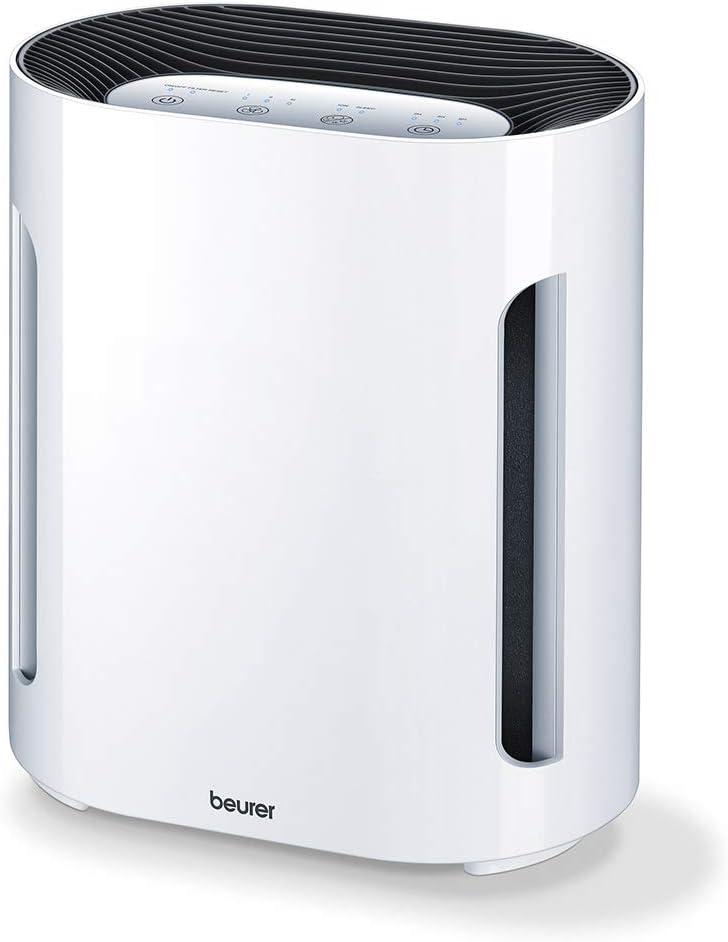 Beurer LR200 - Purificador de Aire, hasta 15 m2, ventilación, 3 ...