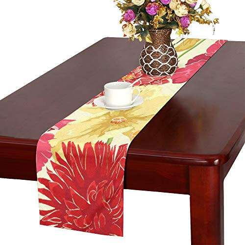 XINGCHENSS Floral Seamless Wallpaper in Watercolor Style Table Runner, Kitchen Dining Table Runner 16 X 72 Inch for Dinner Parties, Events, Decor -
