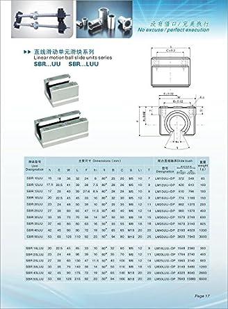 1520mm 59.84inch Fully Supported Linear Rail+2pcs SBR20UU BlockBearing Block Bearing TEN-HIGH Linear Rail CNC Parts SBR20 20mm
