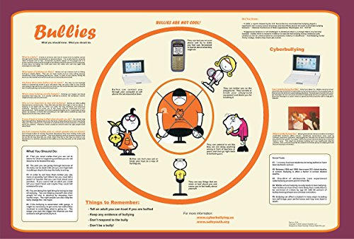 American Educational Bullies Psychology Poster, 26