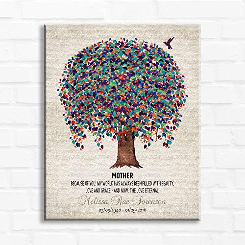 16x20 Mounted Canvas, Memorial Plaque for Mother Love Eternal Poem Tree Hummingbird Gift for Remembering Mum Custom Art Print #1241