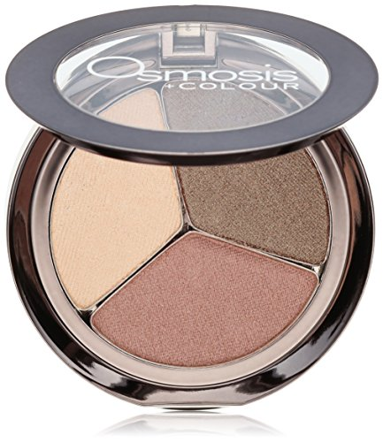 Berry Eye Care (Osmosis Skincare Eye Shadow Trio, Spice Berry)