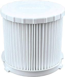 Makita 162518-0 Wet/Dry HEPA Filter