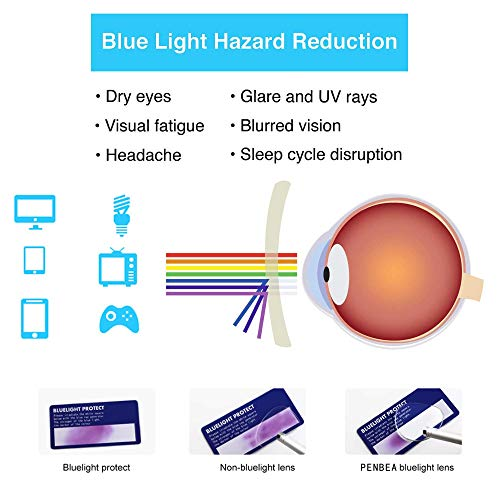 Penbea Blue Light Blocking Glasses Women – Computer Gaming Working Glasses for Women, Fake Non Prescription Anti Blue…