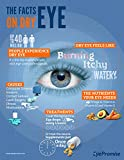 EyePromise EZ Tears Eye Vitamin – Occasional Dry