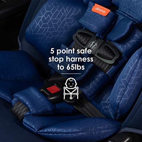 Diono Rainier 2AX Convertible Car Seat, Blue