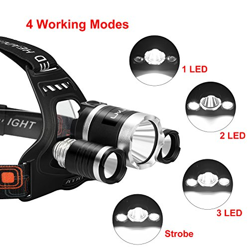 Waterproof ANNAN 8000-Lumen Extreme Bright Headlight with Red Safety Light 4 Modes LED Headlamp Flashlight Kit Portable Light for Camping 2 Rechargeable Lithium Batteries Included Biking